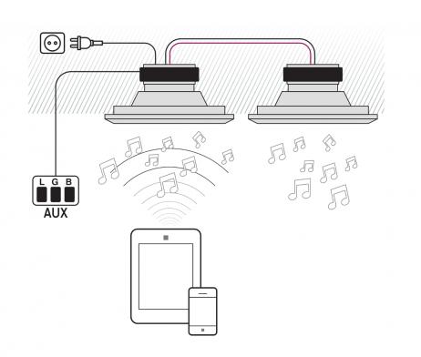 Aktyvios imontuojamos koloneles su Bluetooth - Garsiau.lt