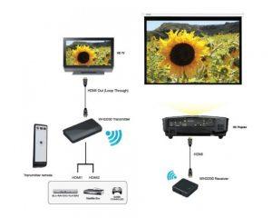 Beviele HDMI perdavimo sistema Optoma WHD200 - Garsiau.lt